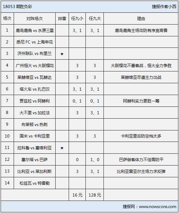 胜负彩18053期排雷手册:国米、恒大主场取胜无悬念!