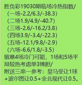 足彩教程之冷热指数大详解(附最新冷热指数推荐)