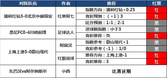 21日推荐汇总:winson稳单5连红 火狐命中1.9倍奖金组合