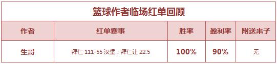 红人榜:小西公推13红10击中比分 生哥篮球6连胜