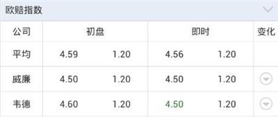 【好彩店】竞彩串关推荐:森林狼 猛龙齐胜对手