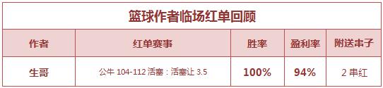 篮彩排行榜:肖邦公推大小分连红 生哥临场2串打出