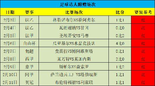周榜星榜双榜首!昨再双红,亚冠再战!