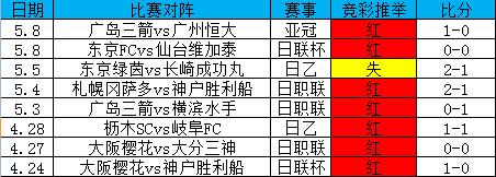 竞彩近8中7,岗田盈利计划正式开启!