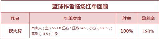 红人榜:迦叶4场连中盈利546% 穆大叔篮球亚盘+小分双杀
