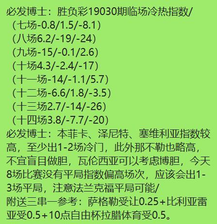 胜负彩19031期冷热指数分析:临场指数推送命中4场冷门
