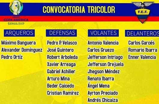 厄瓜多尔队2019美洲杯阵容出炉 厄瓜多尔美洲杯23人球员名单