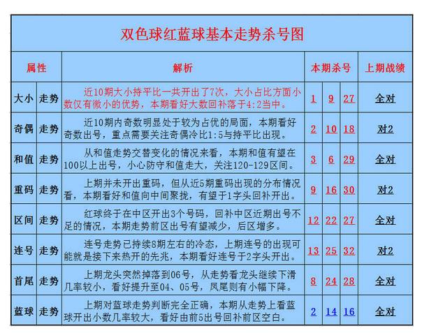 新qq卫视节目表-浙江卫视节目表/东方卫视节目表/山东
