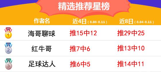 11日推荐汇总:Yoyo6连红开启新一周 海哥聊球推29中25
