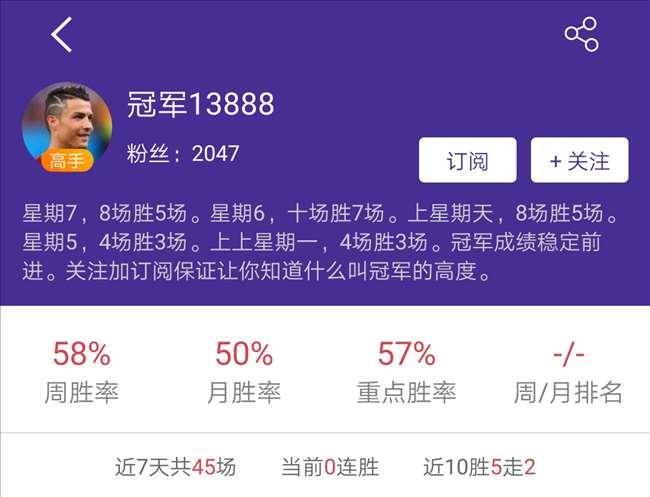 """上周预测回顾: 双榜冠军""""猴赛雷"""" 重点之王再""""扬泡泡"""""""