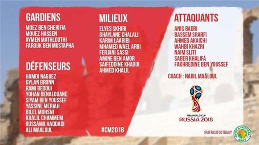 突尼斯2018世界杯29人初选大名单:莱斯特后卫榜上有名