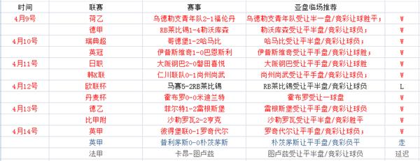 北雪平vs卡尔马 北雪平交锋碾压主场占优