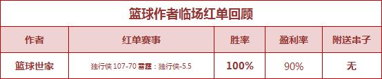 红人榜:小西公推14场胜率92% 张莫斯公推再收高奖