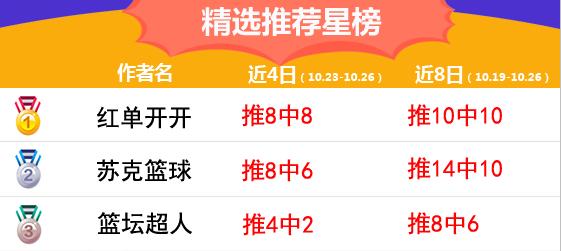 26日推薦匯總:紅單開開5連勝 渣叔近7場勝率86%