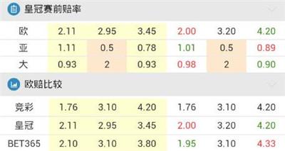 【好彩店】竞彩串关推荐:亚冠推荐两场
