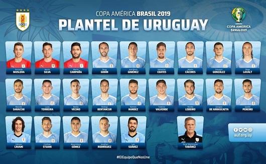 乌拉圭队2019美洲杯阵容出炉 乌拉圭美洲杯23人球员名单
