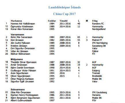 中国杯四队名单均有调整 冰岛欧洲杯3人随队来华
