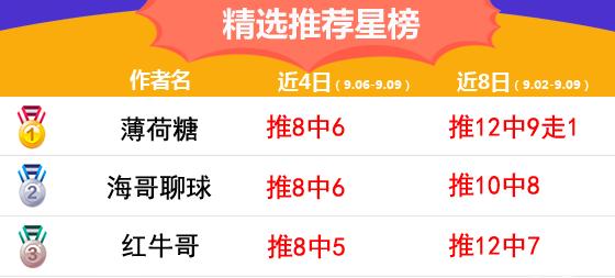 9日推荐汇总:鸡锅近19中13  薄荷糖近8日胜率82%