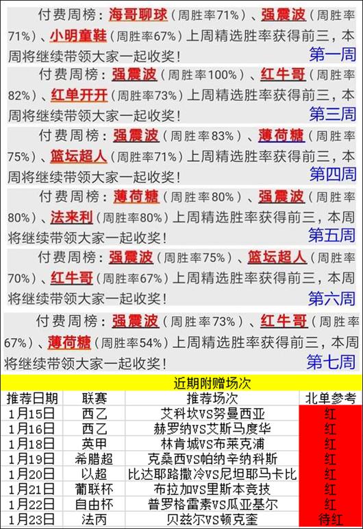 长期盈利的代表,附赠直指8连红!