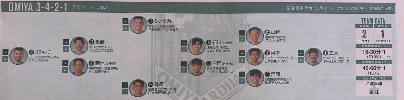 27日日�乙��外情�螅呵��~市原vs大�m松鼠