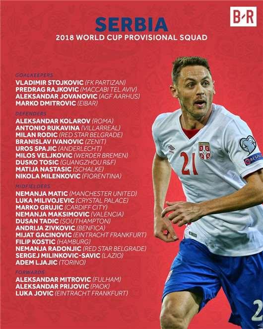 塞尔维亚队2018世界杯阵容出炉 塞尔维亚世界杯27人球员名单