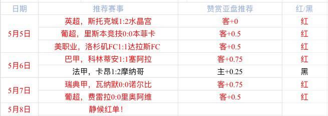 天津权健vs广州恒大 广州恒大亚冠重现辉煌