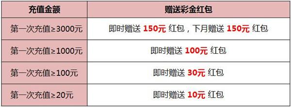 【1月福利】充值送300 竞彩加奖11%