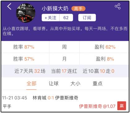 名家推荐:小新摸大6场全红 zaiwoo推6中4
