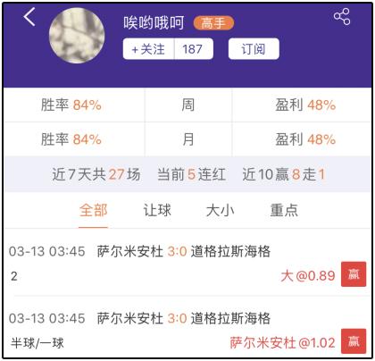 昨日周榜:买大买小18连中 捷豹雄起推4中4