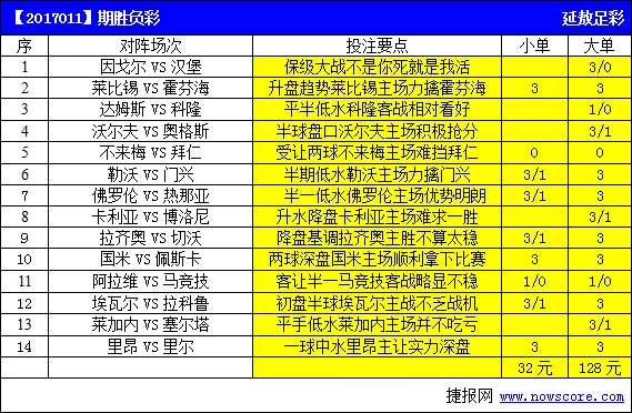 胜负彩17011期亚盘推荐:埃瓦尔降盘平半仍具潜力(图)