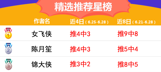 28日推荐汇总:火狐创6连红佳绩 女飞侠篮球精选9中8