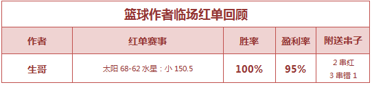 红人榜:渣叔北单返奖率562% 阿富汉连续7场全中