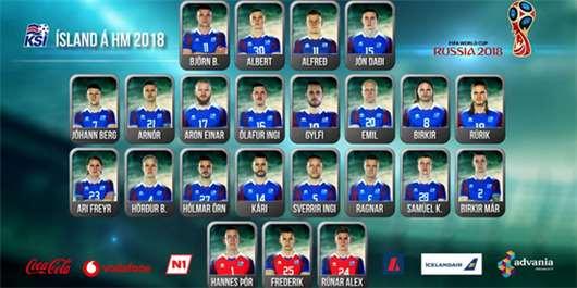 冰岛队2018世界杯阵容出炉 冰岛世界杯23人球员名单