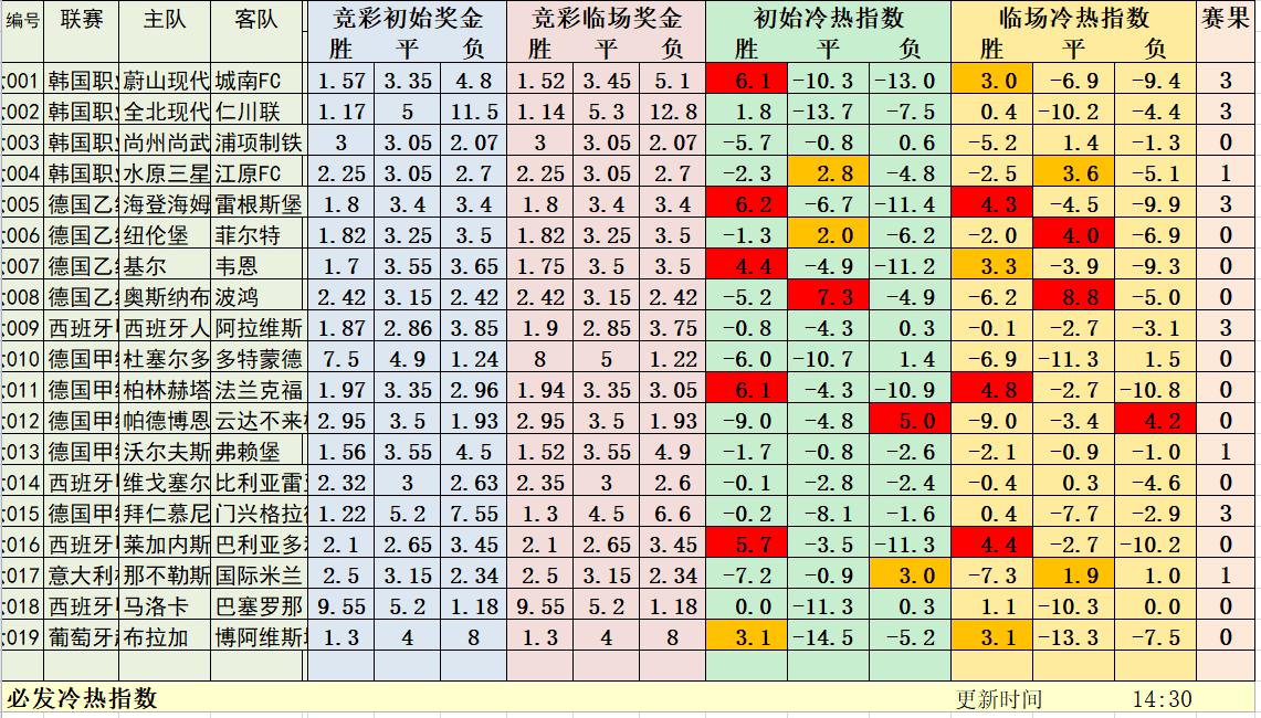 6月14日必�l冷�嶂�担��B中三�P高���M合!