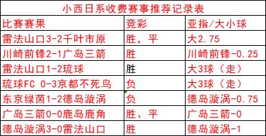 红单继续!单关精选:川崎前锋vs横滨水手