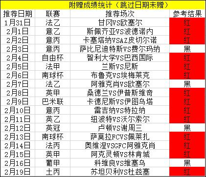 周榜榜霸带你飞  今日直指五连红!