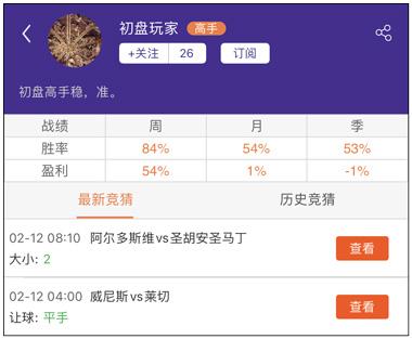 盈利达人推荐:常胜大师驻榜 全红领衔周末红单路