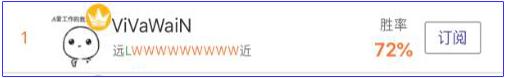 亚盘达人:亚冠恒大恭候权健,84%胜率盈利推荐!