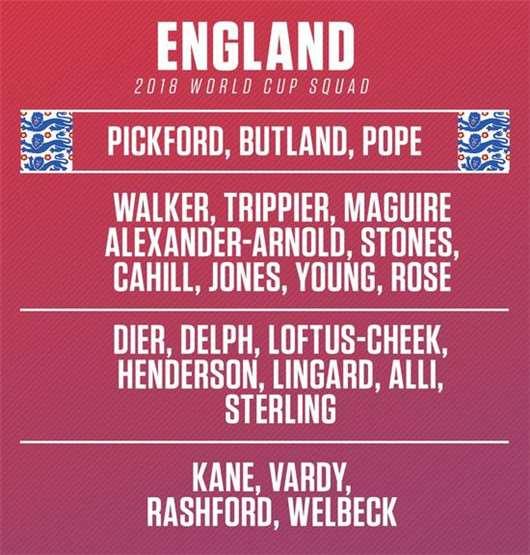 英格兰队2018世界杯阵容出炉 英格兰世界杯23人球员名单