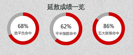 尚州尚武vs全北现代  稳定客让全北可堪信任