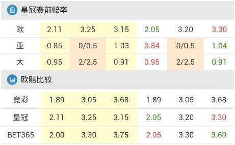 【好彩店】竞彩串关推荐:周三稳胆两场