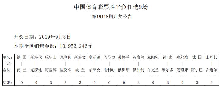 【中奖】延敖连中17、18、19三期任九 最高奖金1183