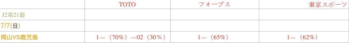 日职乙:冈山绿雉vs鹿儿岛联 独家情报+深度数据