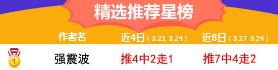 24日推荐汇总:强震波友谊赛2连红+近16推胜率92%