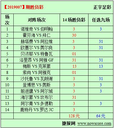 胜负彩19007期必发指数分析:拜仁打响下半程第一仗