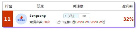 盈利达人助阵五大联赛回归 下午亚青为中国小伙加油!