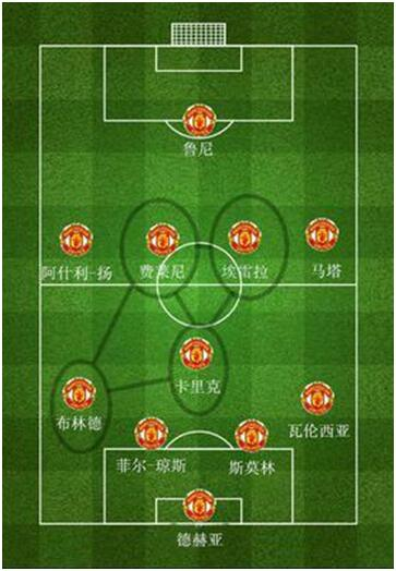 足球阵型位置_小西小课堂:足球技战术篇-阵型