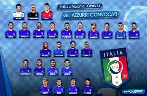 意大利大名单:贝洛蒂、贝尔纳代斯基入选