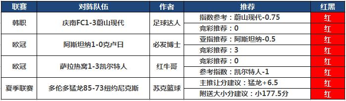 9日推荐汇总:火狐、延敖单日连收2场 红牛哥精选4连红