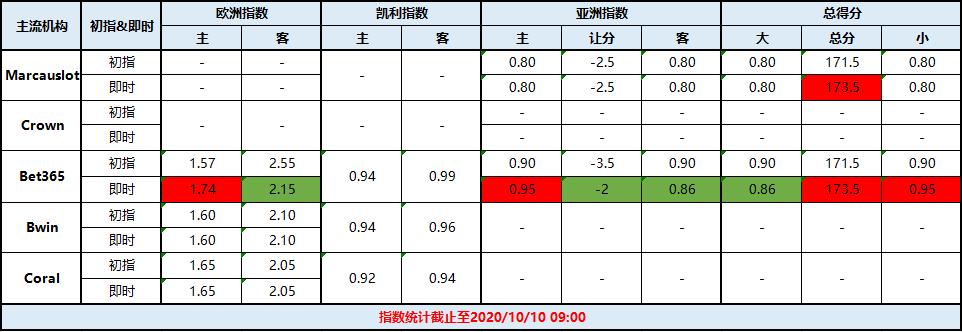釜山KTF魔翼vs高阳猎户座 猎户座能否延续杯赛强势